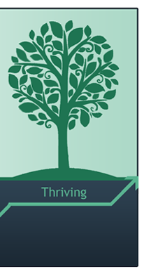 Thriving Tree