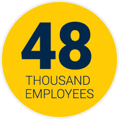 48 Thousand Employees
